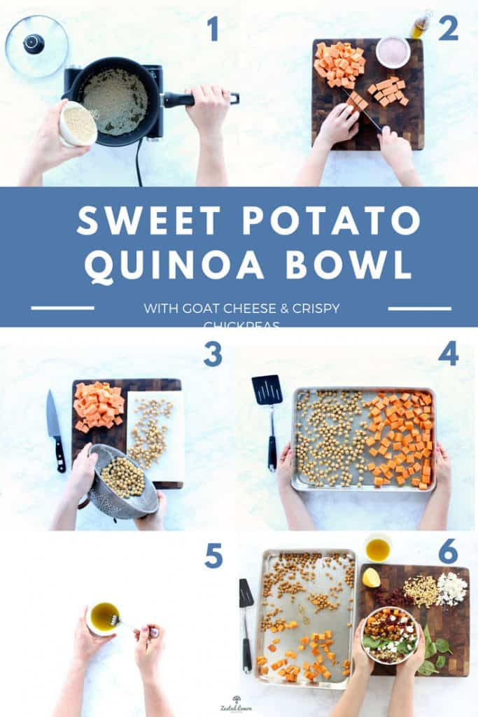Instructions for sweet potato quinoa bowl recipe.