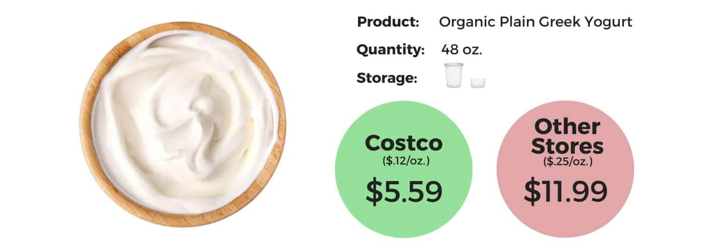 Yogurt in round bowl on white surface.